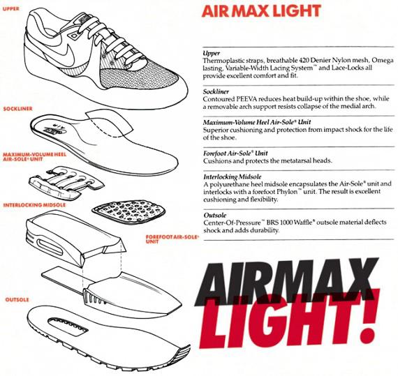AirMaxLight-Diagram1